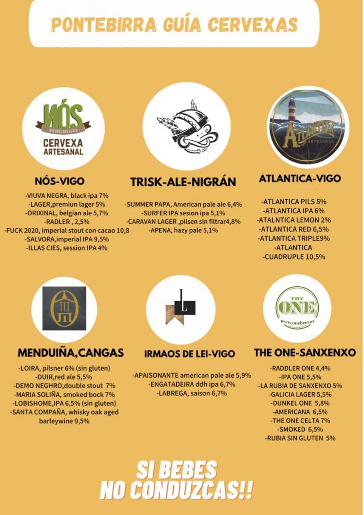 Guía de Cervexas de Pontebirra 2021