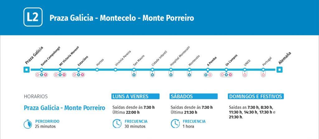 Praza de Galicia Monte Porreiro